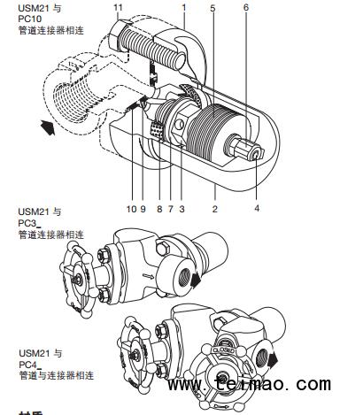 usm21结构图