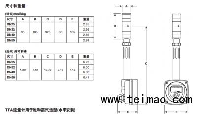 电路 电路图 电子 设计 素材 原理图 400_239