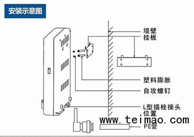 家用电器 小家电 饮水机    南菱管线机通过专用细软管连接到净水机